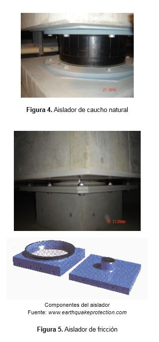 aislador-friccion