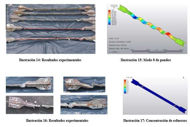 comparacion-resultados-etapa-analitica-experimental-sismos-riostras