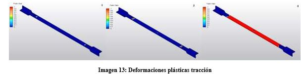 deformaciones-plasticas-traccion-riostras
