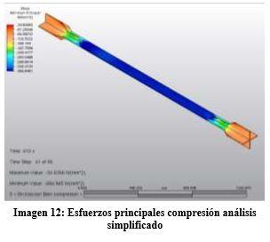 esfuerzos-compresion-analisis-simplificado