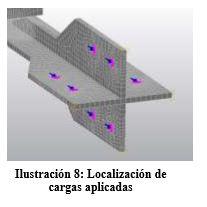 localizacion-cargas-apiladas-sismos-riostras