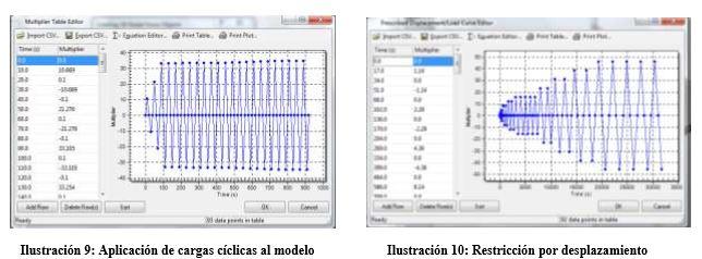 aplicacion-restriccion-cargas-programa-sismos-software