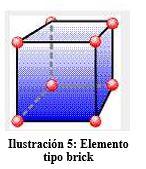 elemento-tipo-brick-enmallado