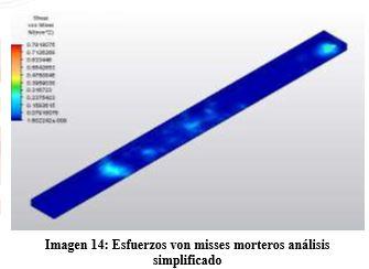 esfuerzos-von-misses-morteros-analisis-simplificado